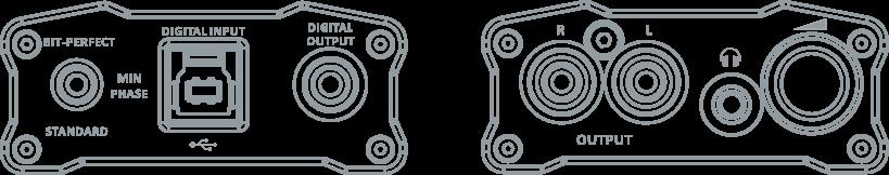 micro-iDAC2-specs