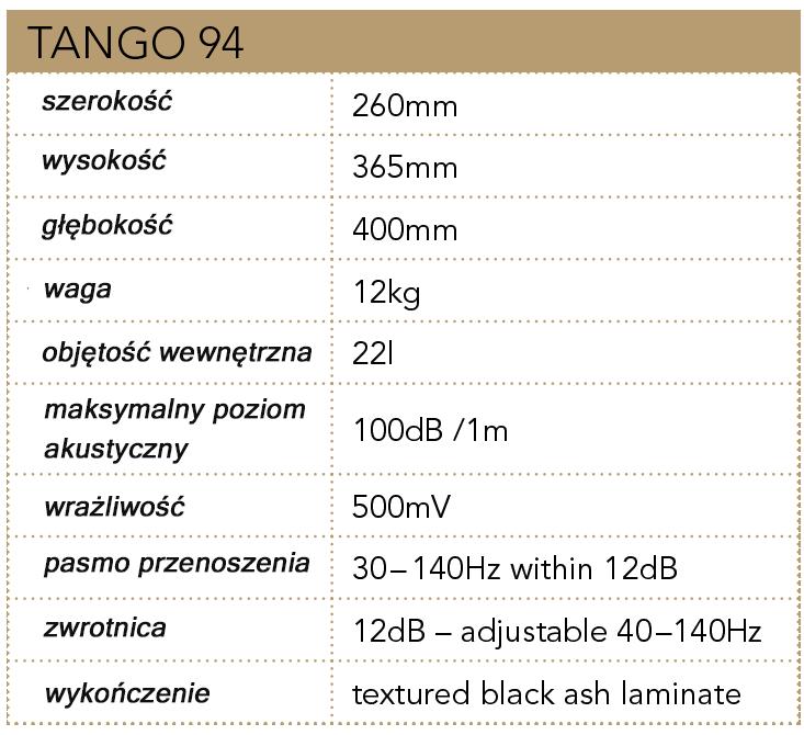 Parametry techniczne Tango 94