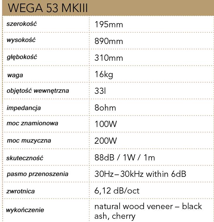 Parametry techniczne Wega 53 MKIII
