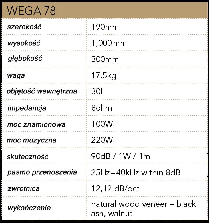 Parametry techniczne Wega 78